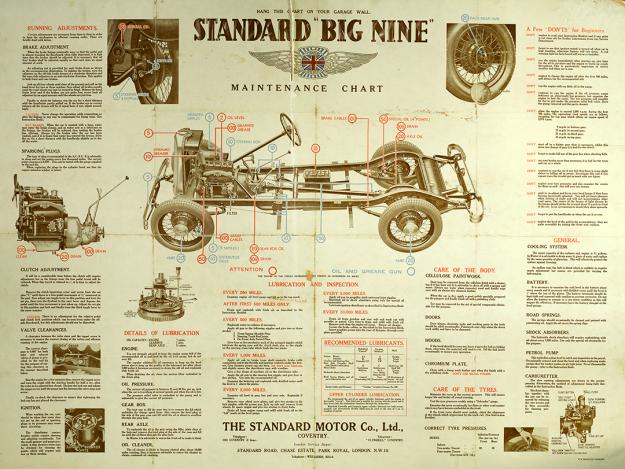 Standard Big Nine